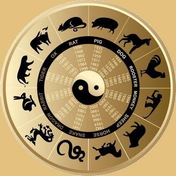 Horoszkópok - Kínai